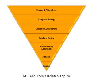 What are project topics for construction engineering and