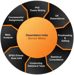 How many Chapters in a Dissertation - Phdifycom