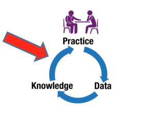 Health literacy literature review